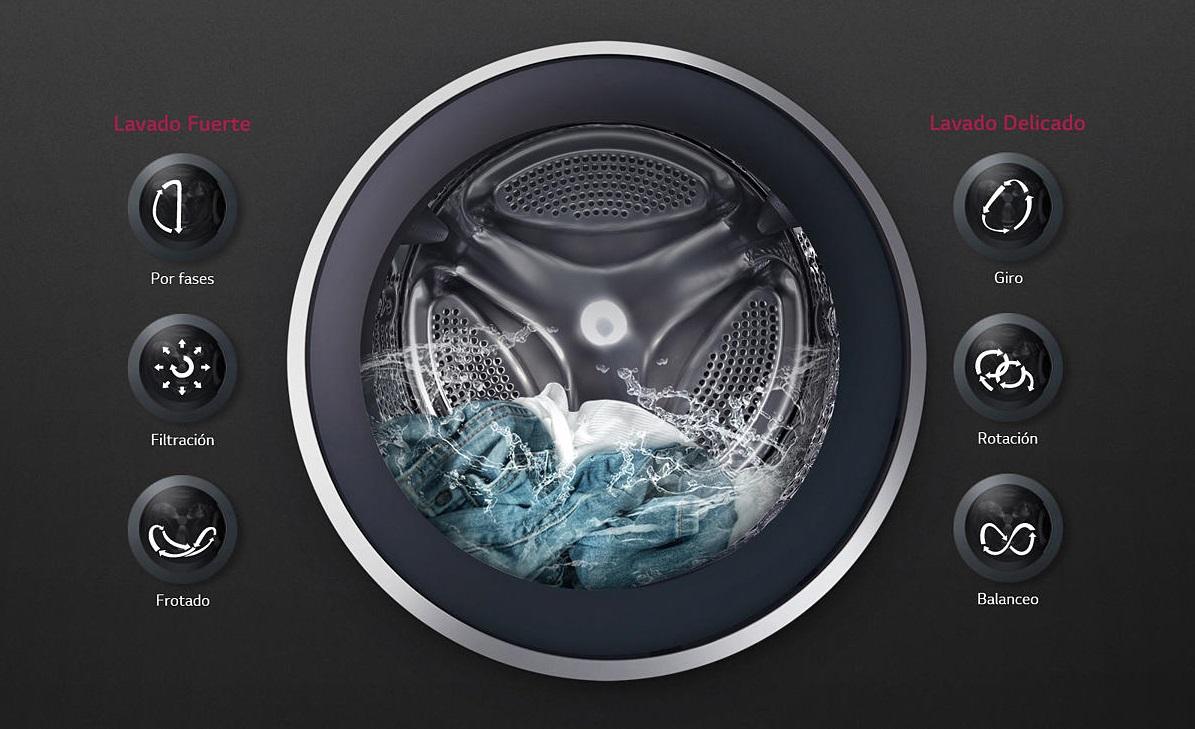 lavadora IA
