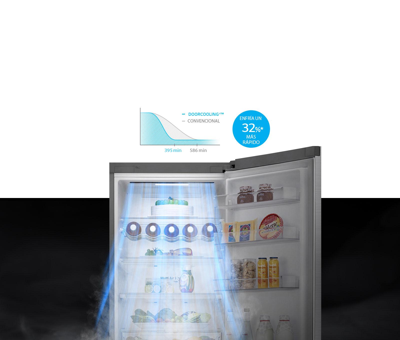 frigorífico lg door cooling enfriamiento rapido