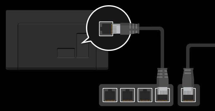 puerto LAN televisor Samsung